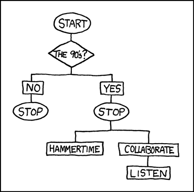 90s Flowchart comic from XKCD