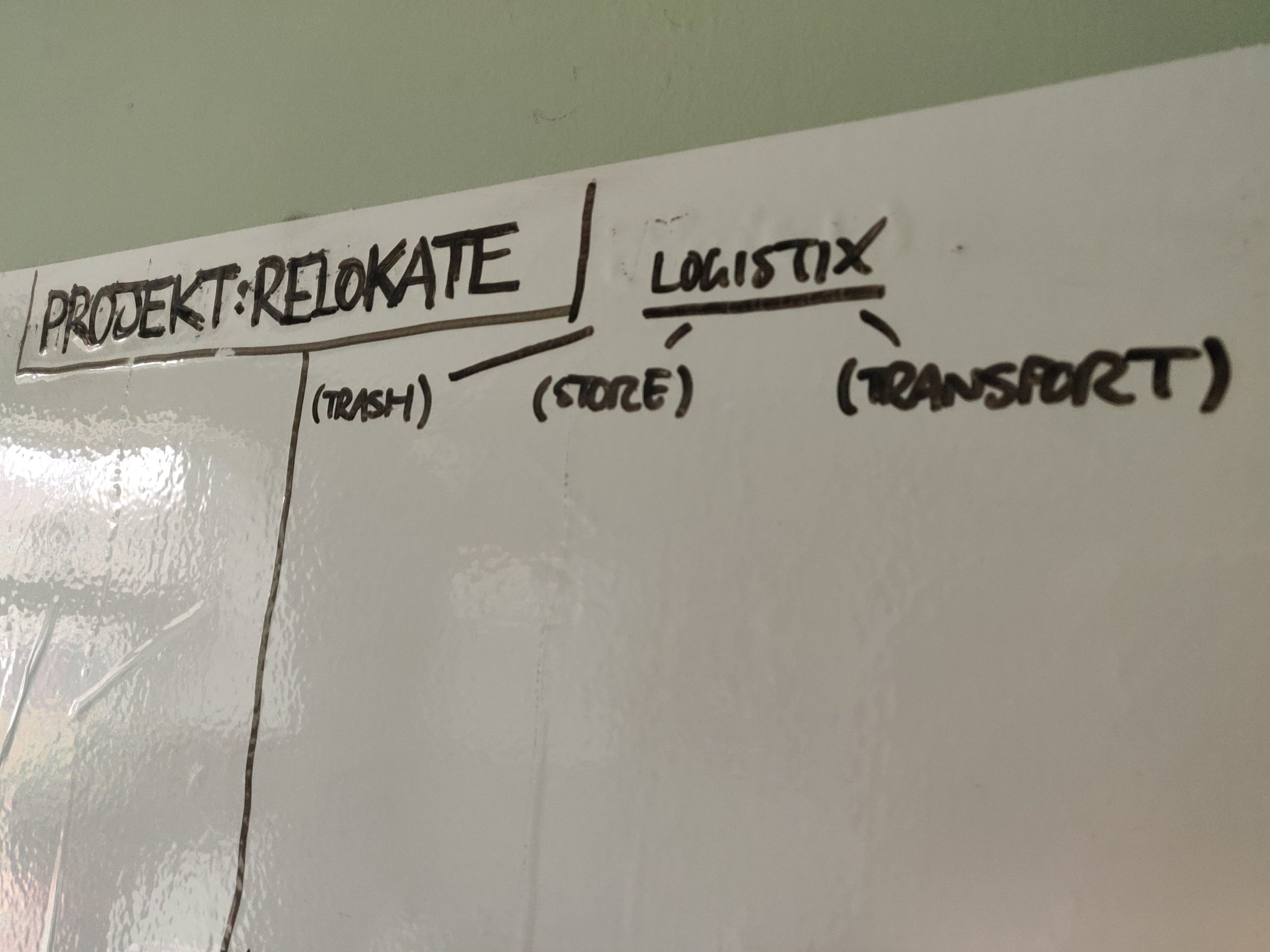 "Photo of a whiteboard titled ""Projekt: Relokate"""